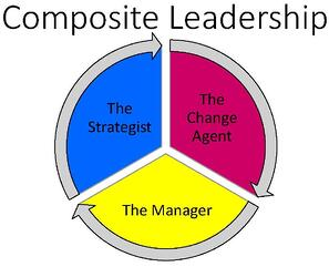 0215_Composite_Leadership_Page_1