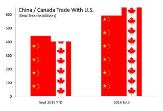 China-Canada-U.S.-Trade.jpg
