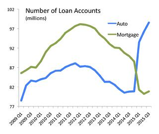 Number-of-Loan-Accounts.jpg