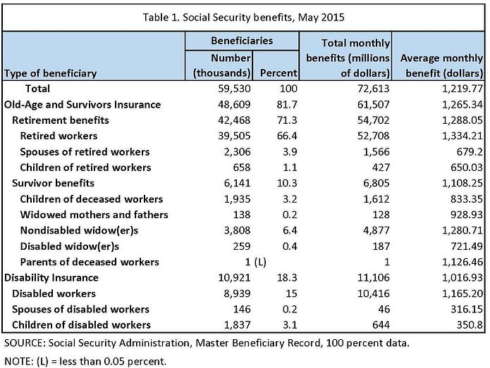 Social_Security.